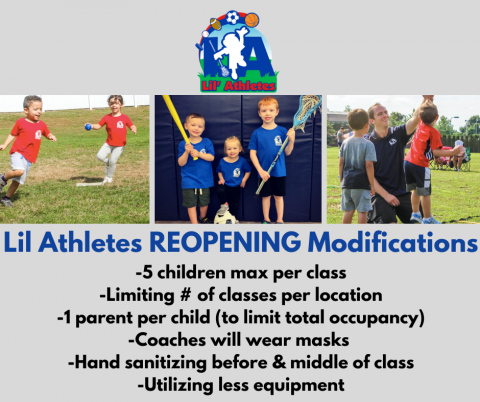 Lil Athletes Reopening plan-Spring 2020 Session-Overview of Protocols